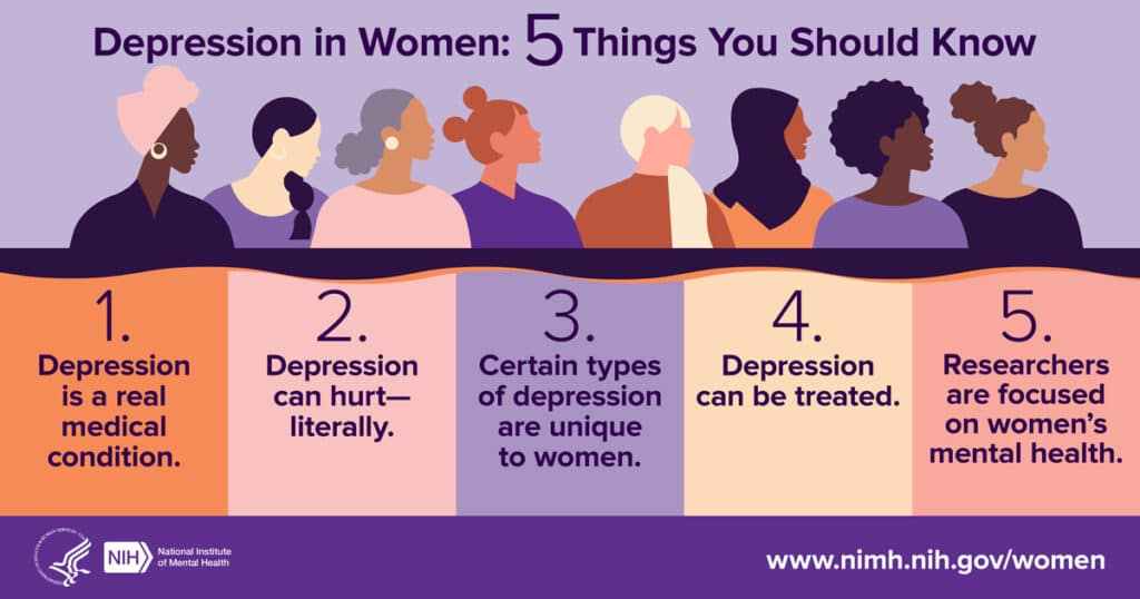 women and depression infog